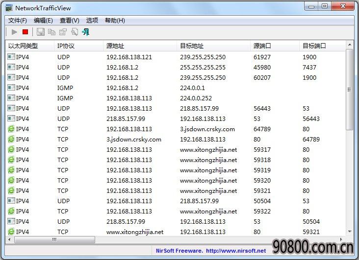 NetworkTrafficView(网络监视软件) V2.13 绿色版