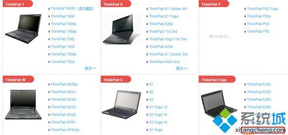 Windows10番茄花园绿色版系统联想笔记本E450禁用触摸板的步骤3
